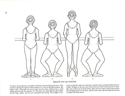 Awesome Ballet Positions Coloring Pages Images - Printable Coloring ...